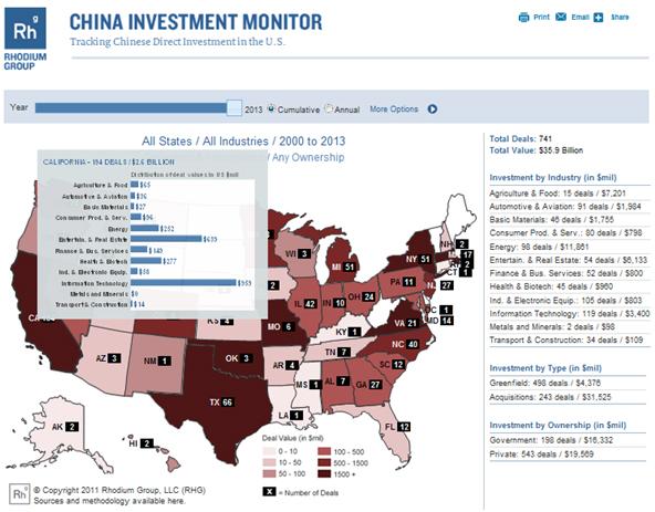 """實用的""""中國投資監測""""數據庫"""